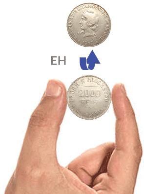 Exemplo de moeda com eixo horizontal