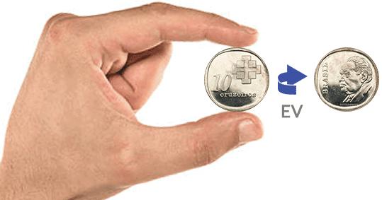 Exemplo de moeda com eixo vertical