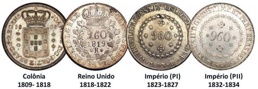 Evolução dos anversos de 960 réis do Brasil Colonial ao Império do Brasil
