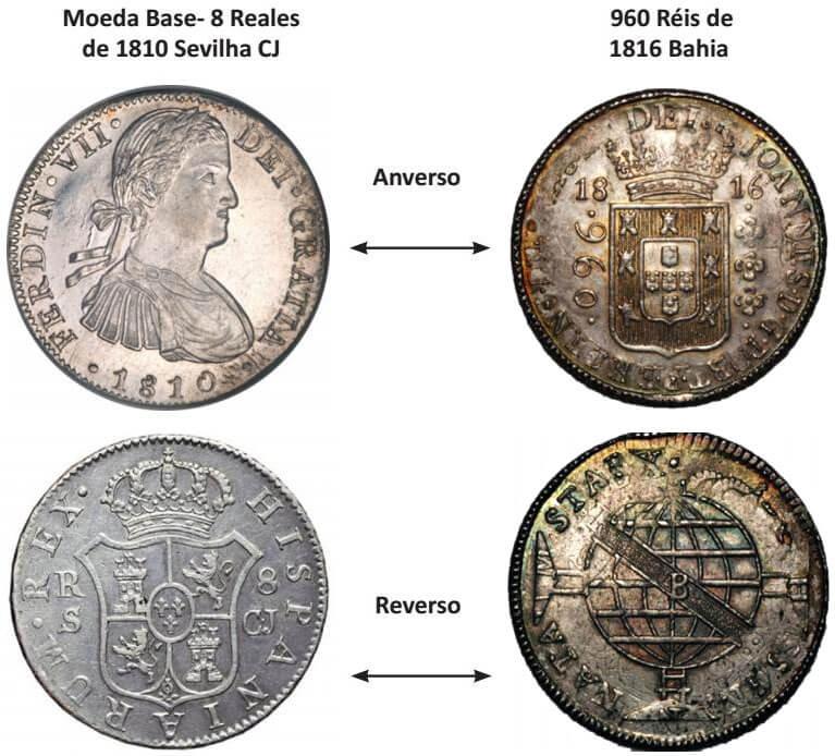 Anverso e Reverso da moeda base de 8 reales de 1810 Sevilha CJ e do 960 réis de 1816 da Bahia