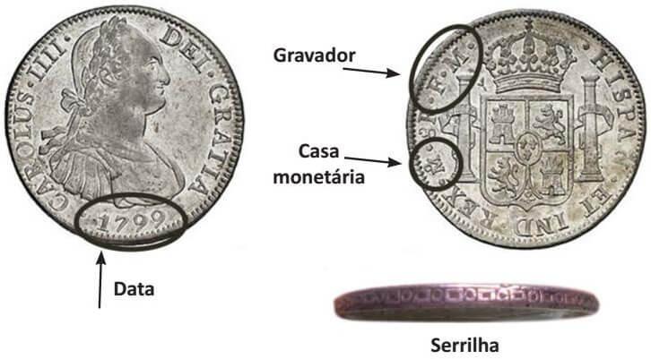 Exemplo de moeda de 8 reales espanhol colonial: 8 reales de 1799 do méxico, Caroulus IIII