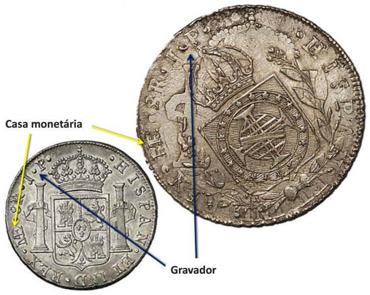Identificação da casa monetária e gravador de base em 8 reales colonial