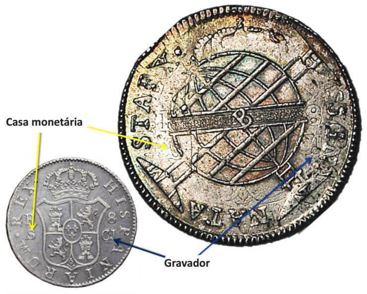 Identificação da casa monetária e gravador de base em 8 reales metropolitano