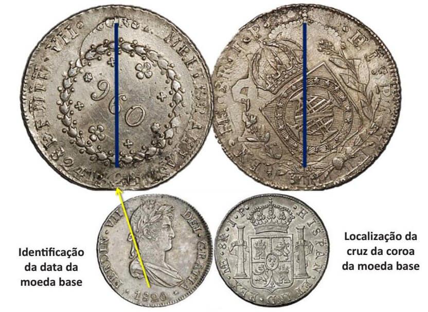 Identificação da data e da cruz da coroa das moedas base mais comuns dos 960 réis