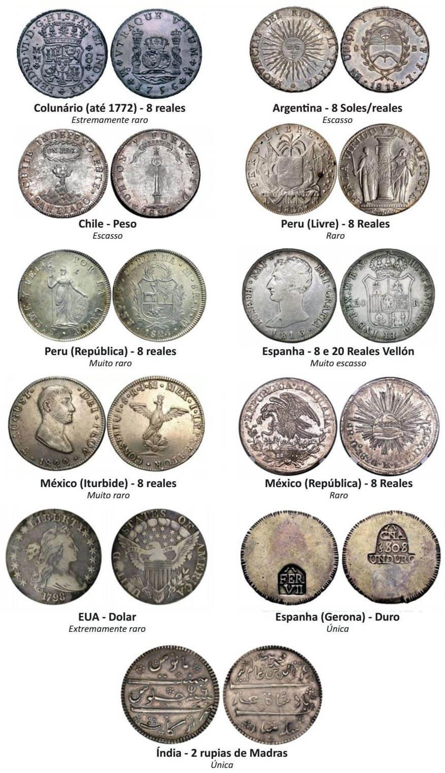 Outras moedas usadas como base de 960 réis