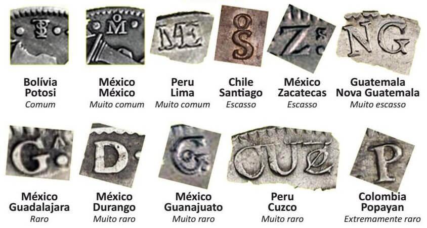 Monogramas de oficinas monetárias coloniais